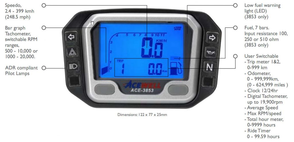ACE3853_features 1024x497 new product acewell speedometers australasian dirt bike magazine  at gsmportal.co