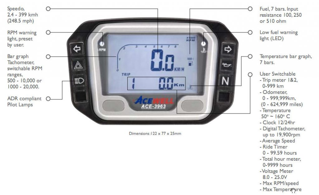 ACE3963_features 1024x627 new product acewell speedometers australasian dirt bike magazine  at gsmportal.co